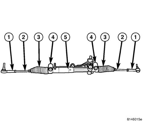 Rack And Pinion Problems by Rack And Pinion Is Page 2 Chrysler 300c Forum