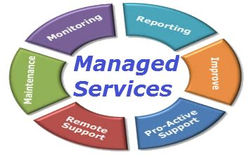 managed services help desk pricing cencom solutions it excellence