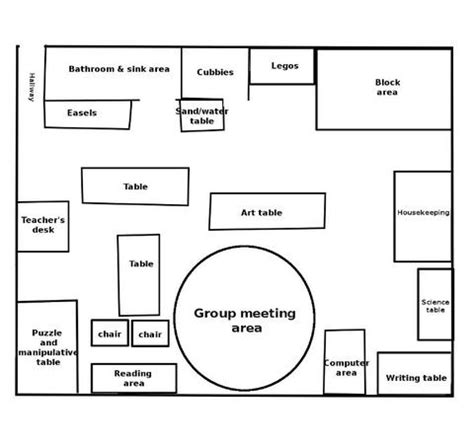 preschool floor plan template ps learning classroom layout on pinterest preschool