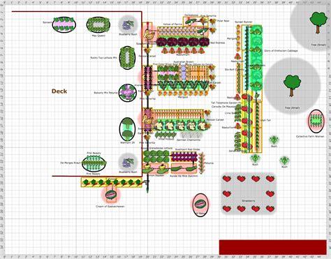 Straw Bale Garden Layout Garden Plan 2013 Straw Bale Garden 2013