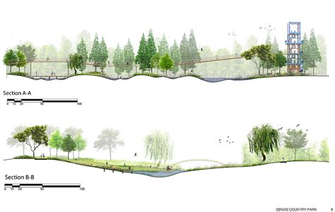 Graduate Landscape Architect Salary Nz Landscape Architecture Masters Programs 28 Images