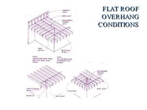 Hip Roofs Construction Roof Framing