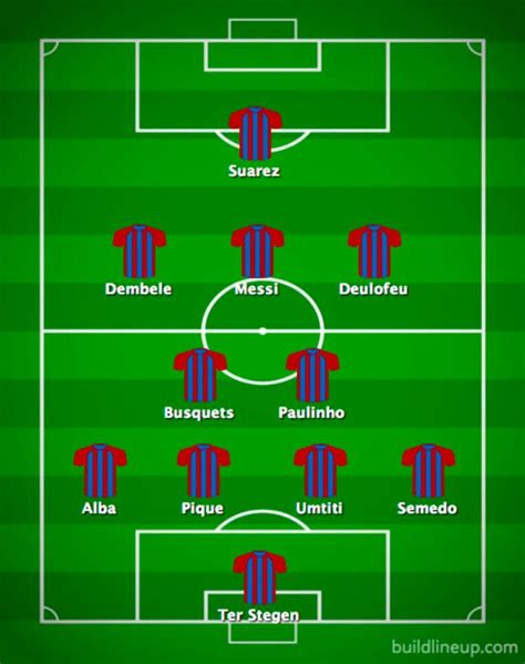 barcelona line up how barcelona could line up after failing to strike a