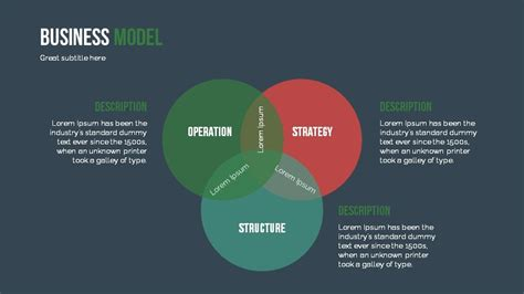 business model presentation template business model powerpoint presentation template by sananik