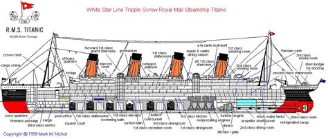 weebly templates photos welcome aboard the titanic