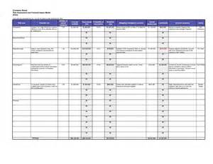 Risk And Impact Analysis Template by Impact Analysis Template Excel Besttemplates123