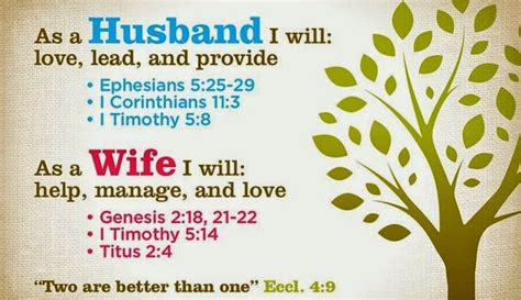 Marriage Quotes Verses by Bible Verses On Marriage