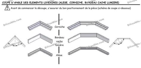 Comment Couper Moulure Plafond Angle by Questions R 233 Paration Menuiserie Probl 232 Me D 233 Coupe Corniches