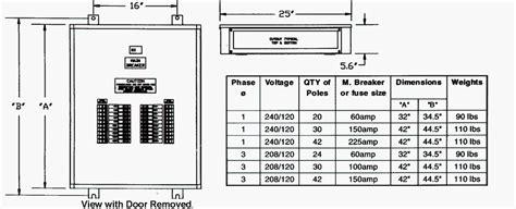 vti fdp fused distribution panel