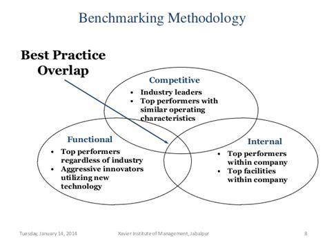 benchmarking best practices benchmarking tqm