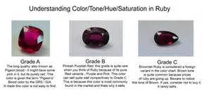 what color is a ruby wholesale unheated ruby in aaa quality
