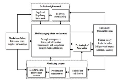 Of Sheffield Mba Requirements by Guidelines For Preparing A Term Paper