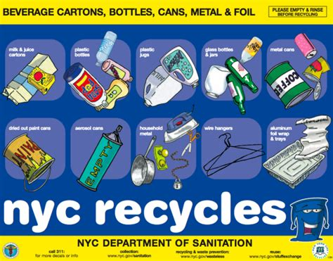 Nyc Recycling Stickers nyc recycling stickers pictures to pin on