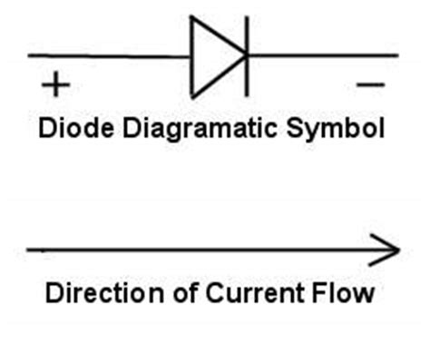 diodes direction diode direction diagram 28 images what is a protection diode what is a diode schematic