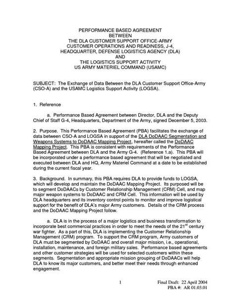 Memorandum Of Agreement Template Army - SampleTemplatess