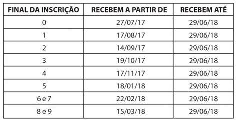 pagamento do pis pasep dos aposentados e pensionistas pagamento do pis pasep ano base 2016 come 231 a no dia 27 de
