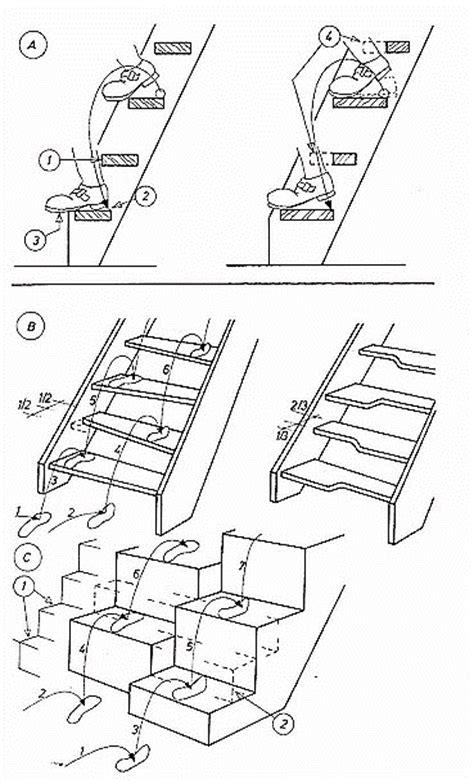 larghezza minima scale interne scale alla marinara