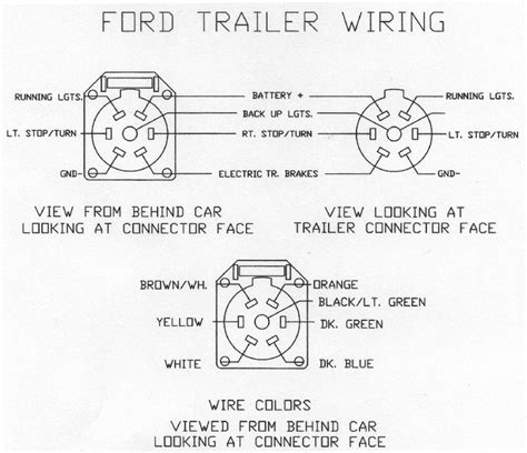 ford truck trailer wiring wiring diagram with description