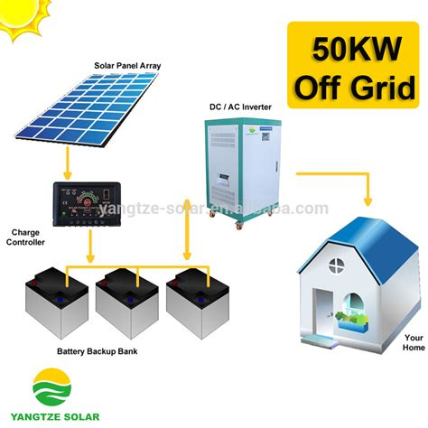home solar power system design home design
