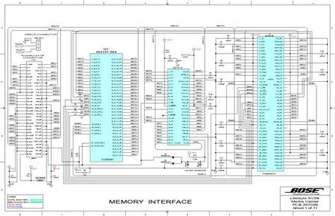 bose lifestyle wiring schematic jvc wiring schematic
