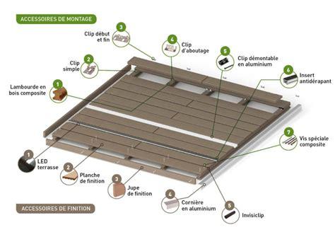 terrassen accessoires lame composite pleine pour construire une terrasse en bois
