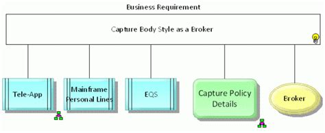 bpmn function allocation diagram bpmn allocation diagram image collections how to guide and refrence