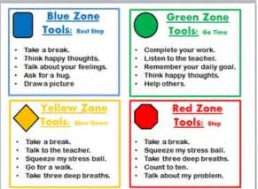 to one coping strategies for a single parent with books zones of regulation tools self care coping skills
