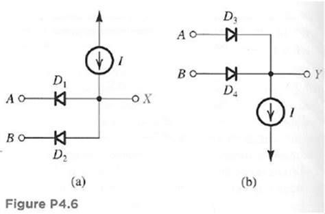 resistor diode logic resistor diode logic 28 images diode logic doubt digital circuit physics forums the fusion