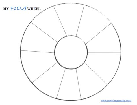 wheel template focus wheel travelingnatural
