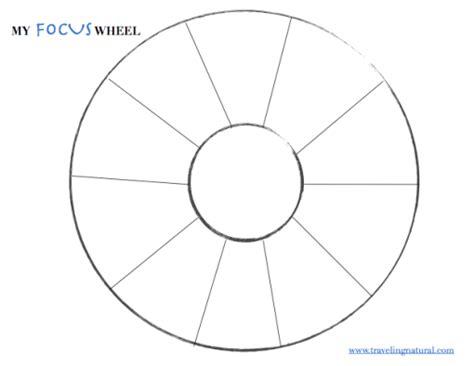 wheel of template blank focus wheel travelingnatural