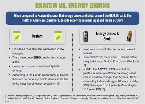 energy drink comparison energy drink comparison phytoextractum plants and extracts