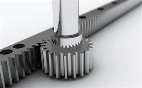 Rack And Pinion Uses by Gears And Types Of Gears