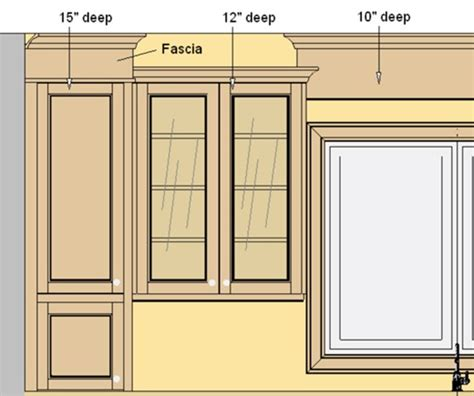 kitchen wall cabinet height dimensions of corner kitchen wall cabinet