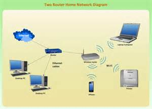 network router wiring diagram wiring diagram with