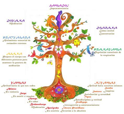 imagenes de yoga integral yoga m 225 s all 225 del mat hatun satya
