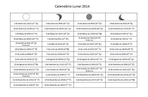 Calendario Lua Calend 225 Lunar 2014