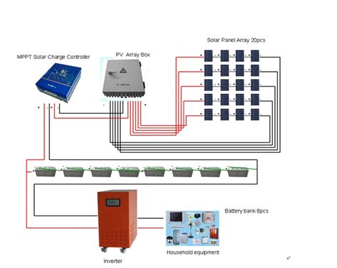 home built solar system 5kw solar systems for homes pics about space