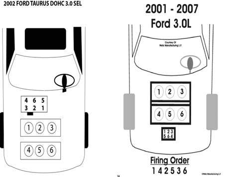 2001 ford taurus firing order 2001 ford taurus firing order diagram wiring forums