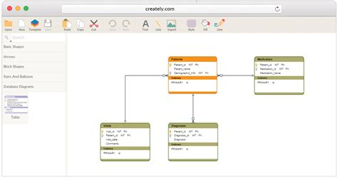 tool to draw architecture diagram create database designs for easy visualisation