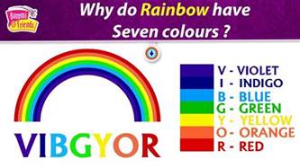 what are the seven colors of the rainbow why does rainbow seven colours facts of rainbow