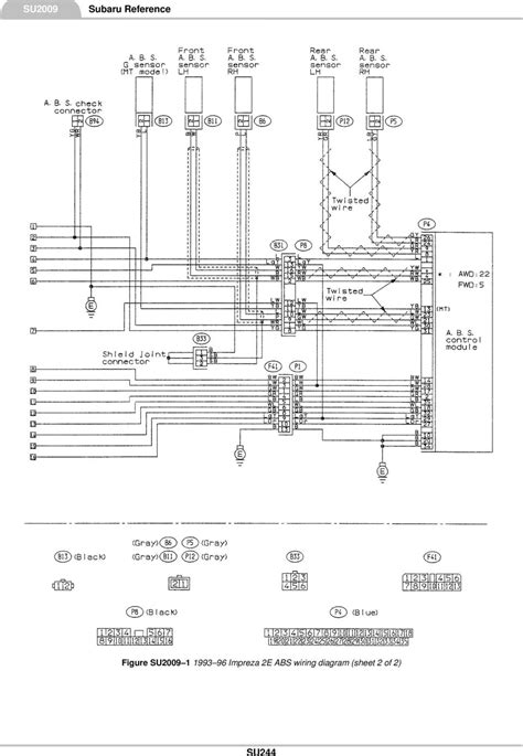 g b wiring diagram guitar wiring diagrams