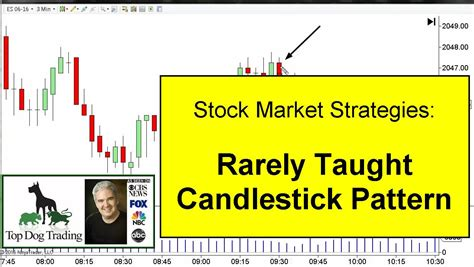 candlestick pattern learning japanese candlestick pattern you ve seen but here s what