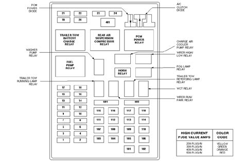 99 ford f150 fuse box diagram i was checking the fuses on my 1999 ford f 150 and i