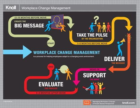kotter what leaders really do pdf news blog adra change architects
