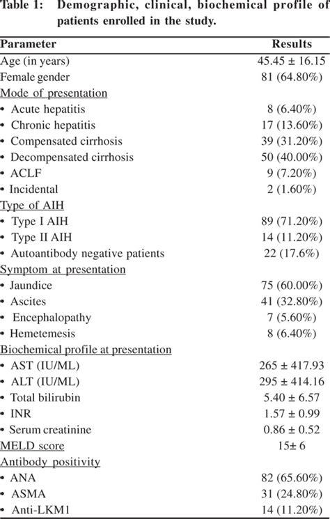 Detox Symptoms Duration by Prednisone Withdrawal Symptoms Duration Bactrim Ds C Diff