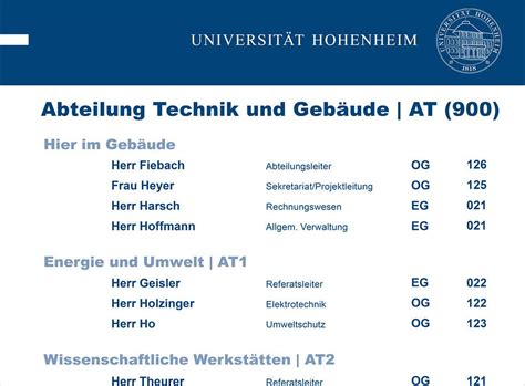 Verzichtserklärung Blau De Vorlage schilder universit 228 t hohenheim