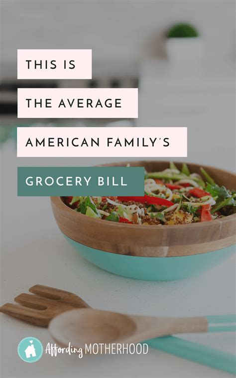 spend  groceries chart  average