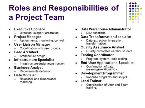 in house definition planning a data warehouse ppt download