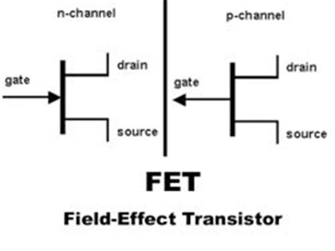 fet transistor function transistors what is the difference between bjt fet and mosfet west florida components