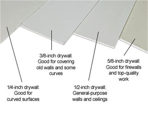 What Size Drywall For Ceiling by Drywall Repair Drywall Repair For Plaster Wall Thickness